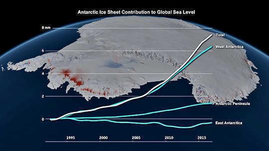 Hidden Antarctic Instability kommer sannolikt att höja havsnivån snabbare