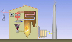 전통적인 석탄 화력 발전소에서 탄소의 연소 후 포착이 어떻게 작동하는지 보여줍니다. 이미지 : 위키 미디어 커먼즈를 통한 CSIRO