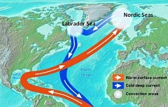 Is Climate Change Really To Blame For Slower Atlantic Circulation