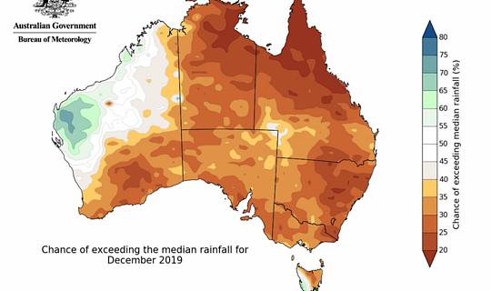 En varm og tør australsk sommer betyder varmebølger og brandfare foran