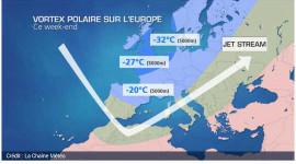 ترتبط التغييرات في التدفق المباشر للطقس الشديد في أوروبا