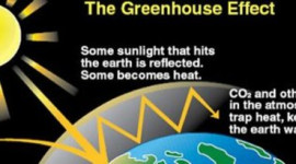 Let Us Not Forget The Other Greenhouse Gases