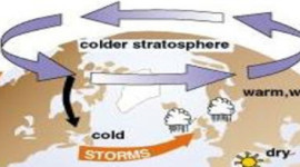 Weather Whiplash: As Polar Vortex Brings Deep Freeze, Is Extreme Weather Linked to Climate Change?